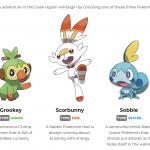 Pokémon Sword and Shield chính thức cho thế hệ Gen 8